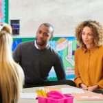 Questions for Parent Teacher Conference